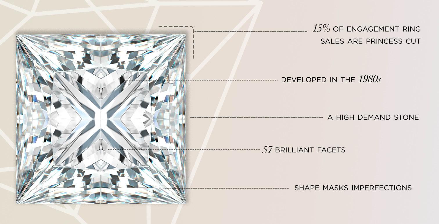 Princess cut lab grown diamond specs