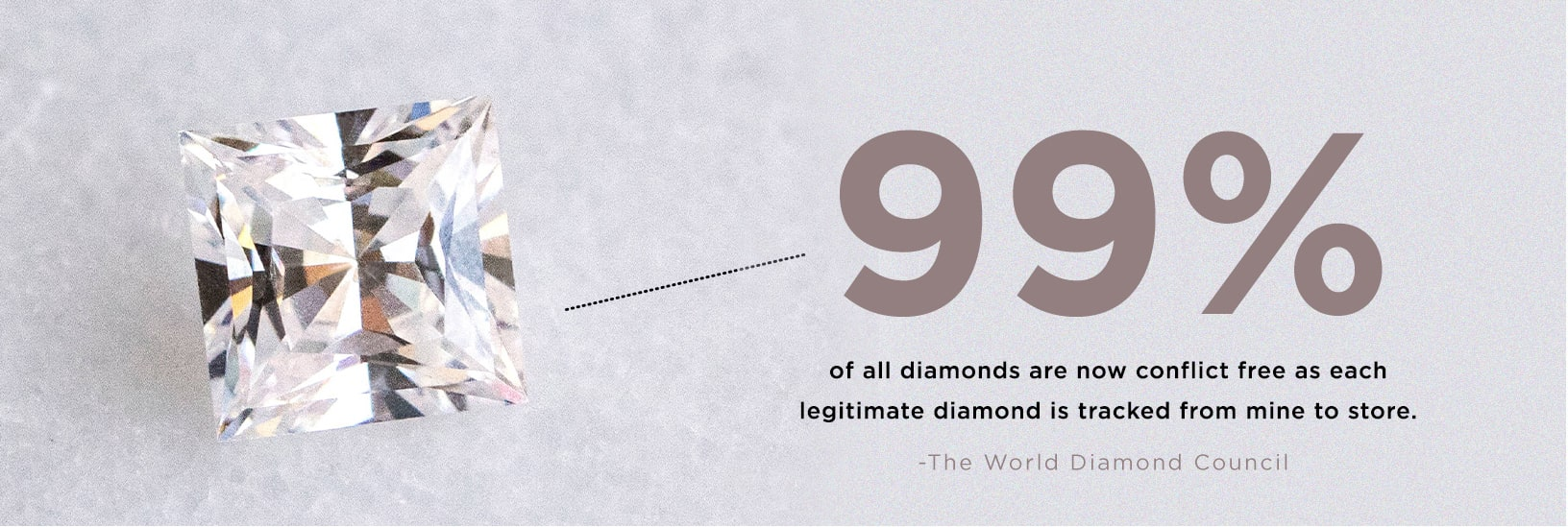 Many of today's diamonds are conflict free